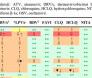 Взаимодействие противовирусных и противоэпилептических препаратов